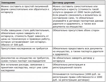 Копия по номеру постановления гибдд свердловской области